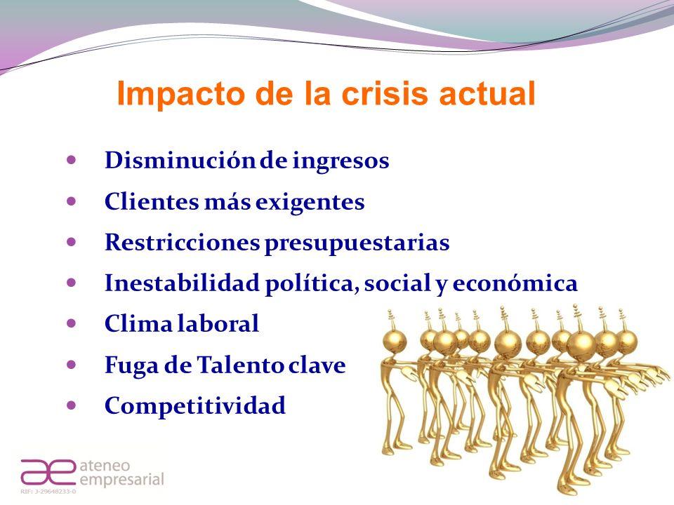 Impacto de la crisis actual Disminución de ingresos Clientes más exigentes Restricciones presupuestarias Inestabilidad política, social y económica Cl