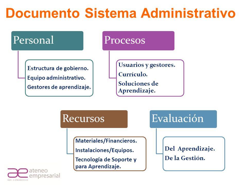 Documento Sistema Administrativo Personal Estructura de gobierno. Equipo administrativo. Gestores de aprendizaje. Procesos Usuarios y gestores. Curríc