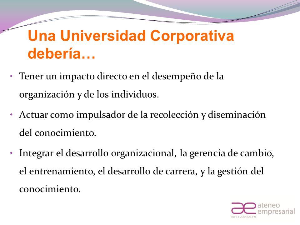 Una Universidad Corporativa debería… Tener un impacto directo en el desempeño de la organización y de los individuos. Actuar como impulsador de la rec
