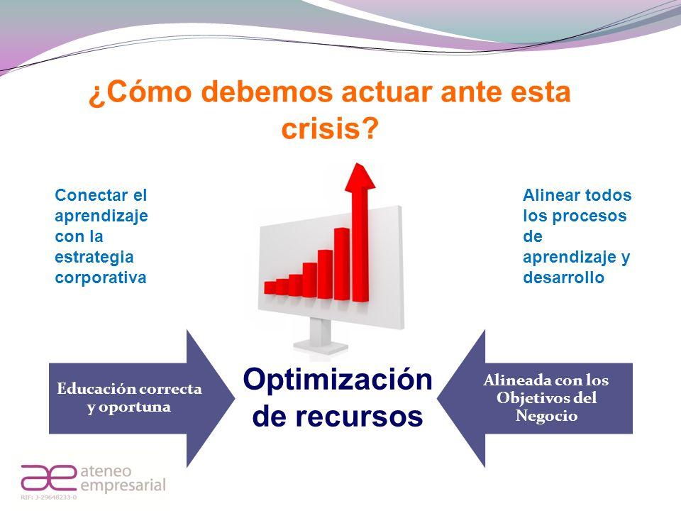 Competencia Tecnología Información Aprendizaje Organizacional Procesos Internos Clientes, Proveedores, Comunidad Financiera.