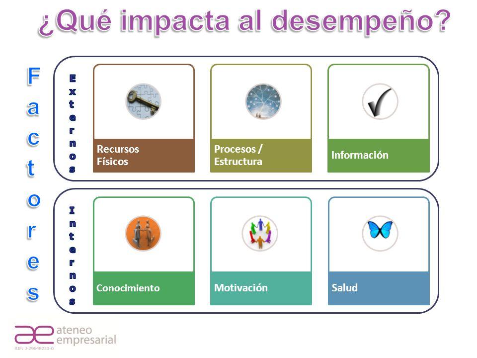 Proyecto Universidad Corporativa Estrategia de Ejecución Plan de Implantación para el área