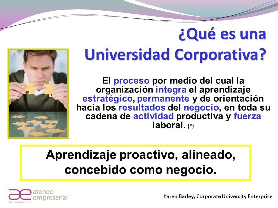 ¿Qué es una Universidad Corporativa? El proceso por medio del cual la organización integra el aprendizaje estratégico, permanente y de orientación hac