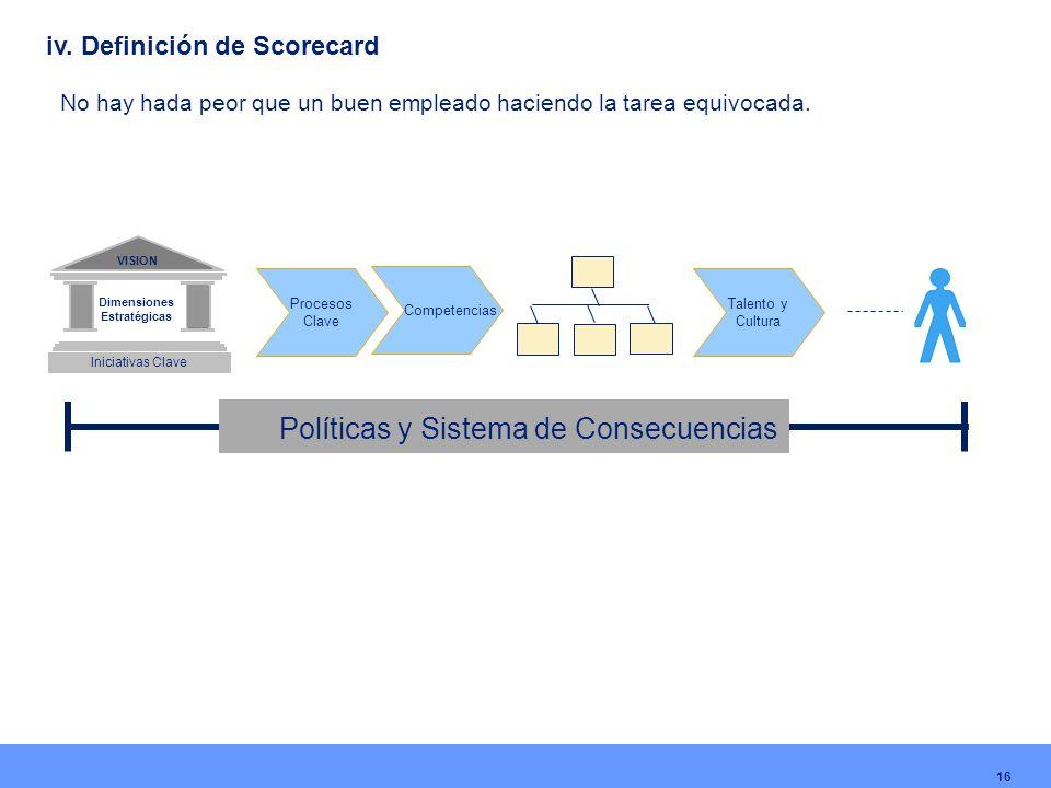 16 iv. Definición de Scorecard VISION Dimensiones Estratégicas Iniciativas Clave Procesos Clave Competencias Políticas y Sistema de Consecuencias Tale
