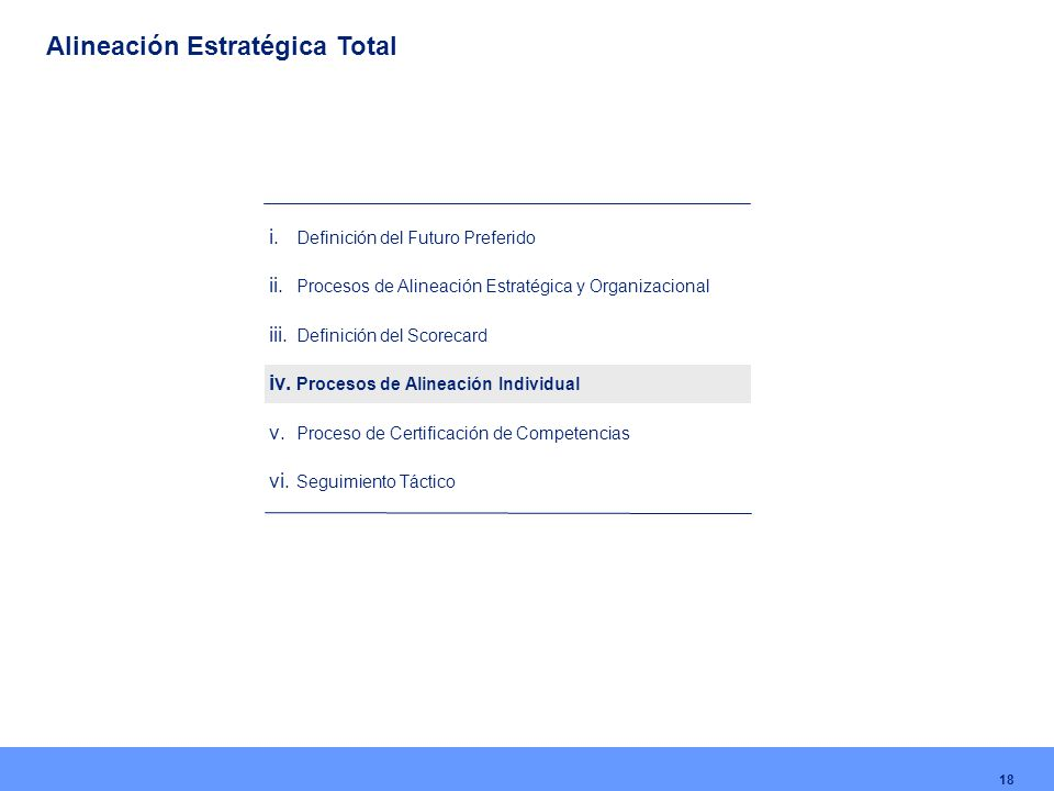 18 i. Definición del Futuro Preferido ii. Procesos de Alineación Estratégica y Organizacional iii. Definición del Scorecard iv. Procesos de Alineación