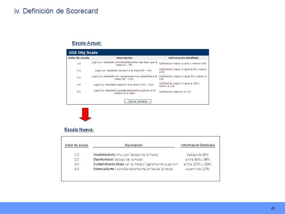 iv. Definición de Scorecard Escala Nueva: Escala Actual: 20