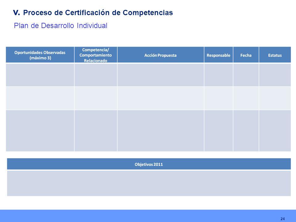 v. Proceso de Certificación de Competencias Plan de Desarrollo Individual 24