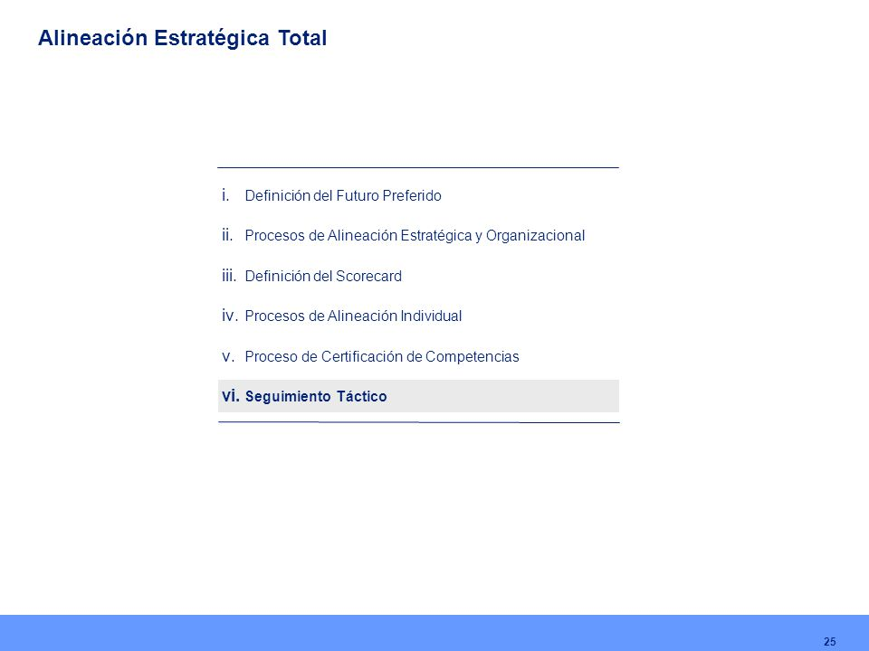 25 i. Definición del Futuro Preferido ii. Procesos de Alineación Estratégica y Organizacional iii. Definición del Scorecard iv. Procesos de Alineación
