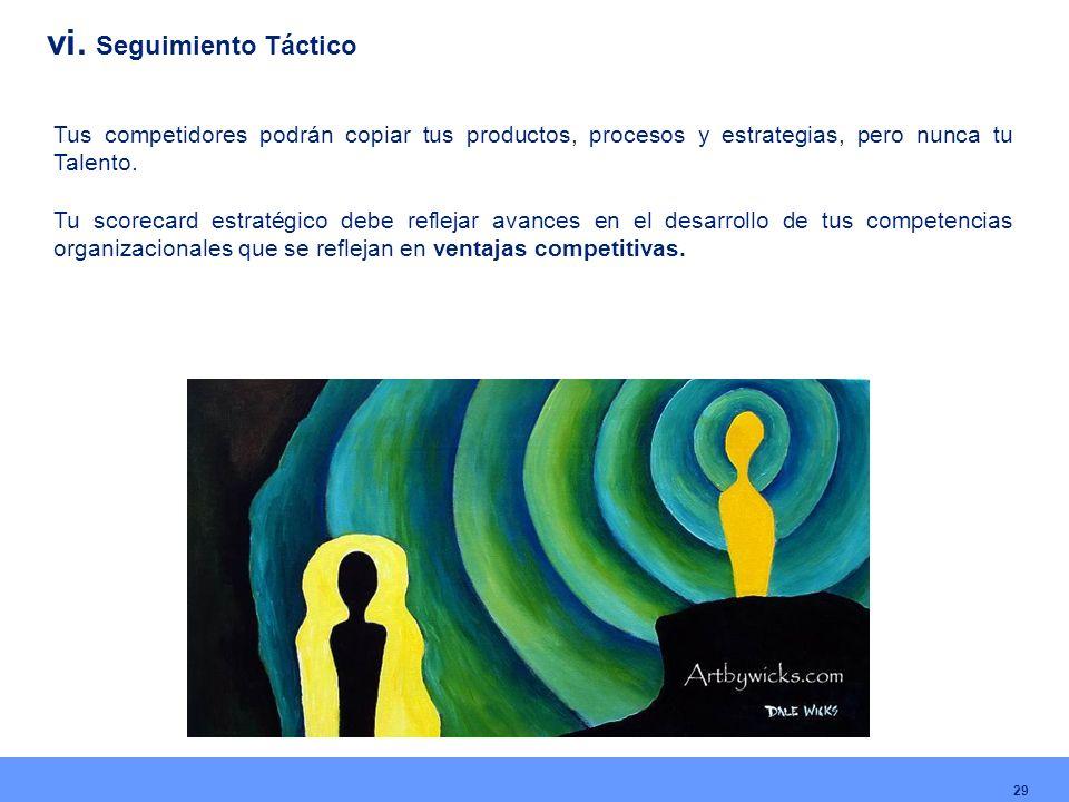 29 Tus competidores podrán copiar tus productos, procesos y estrategias, pero nunca tu Talento. Tu scorecard estratégico debe reflejar avances en el d
