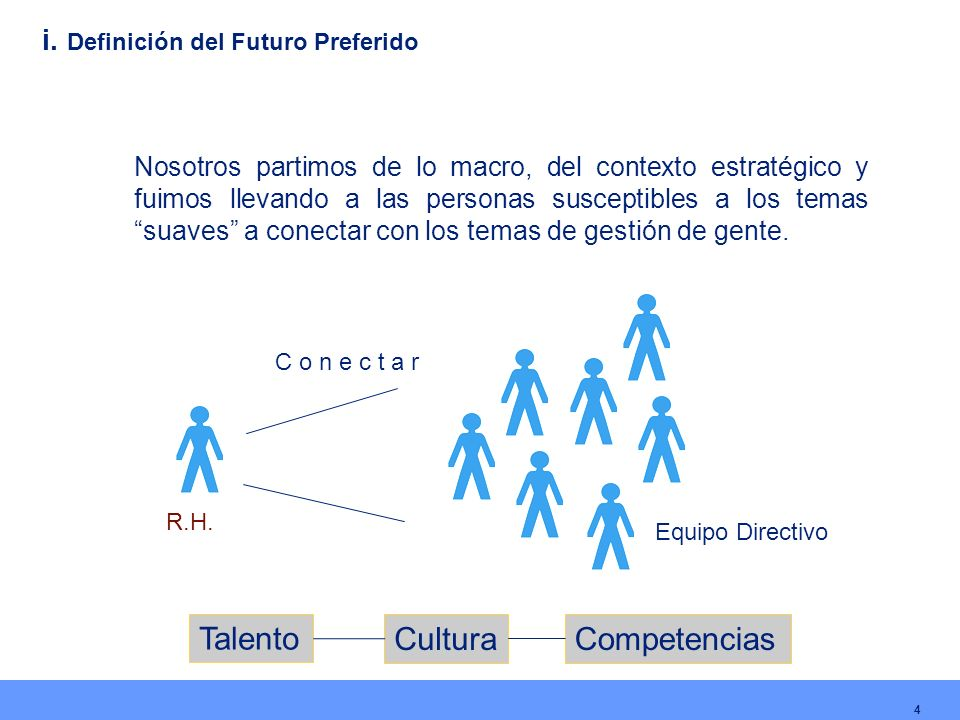 25 i.Definición del Futuro Preferido ii. Procesos de Alineación Estratégica y Organizacional iii.