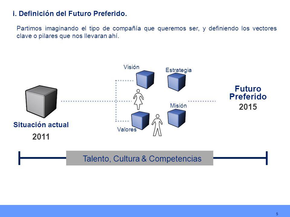 i. Definición del Futuro Preferido. 5 Partimos imaginando el tipo de compañía que queremos ser, y definiendo los vectores clave o pilares que nos llev