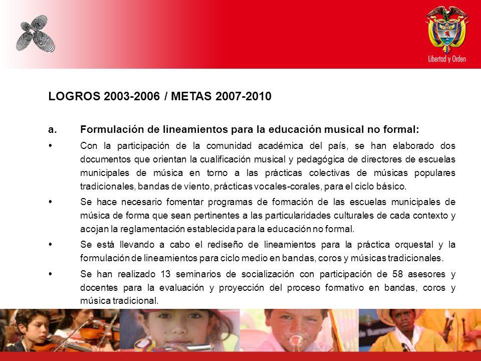 LOGROS 2003-2006 / METAS 2007-2010 a.Formulación de lineamientos para la educación musical no formal: Con la participación de la comunidad académica d