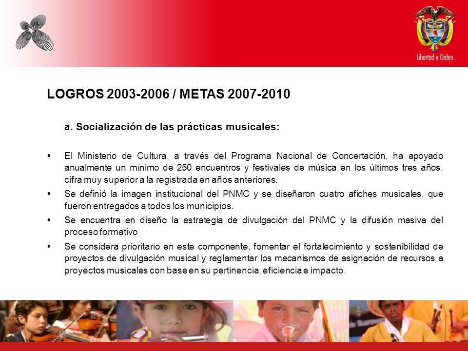 LOGROS 2003-2006 / METAS 2007-2010 a. Socialización de las prácticas musicales: El Ministerio de Cultura, a través del Programa Nacional de Concertaci