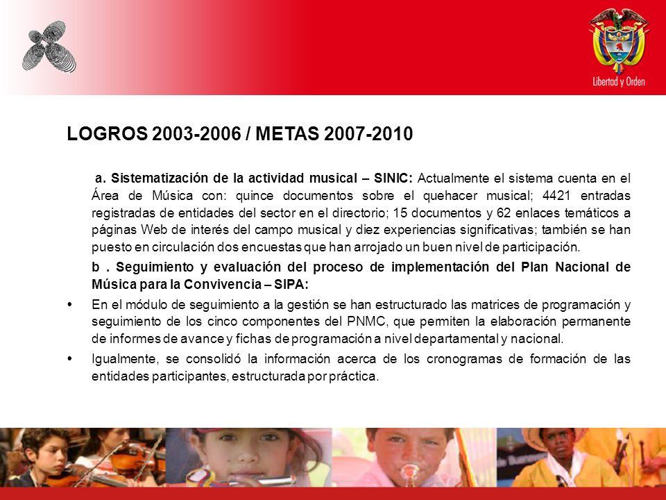 LOGROS 2003-2006 / METAS 2007-2010 a. Sistematización de la actividad musical – SINIC: Actualmente el sistema cuenta en el Área de Música con: quince