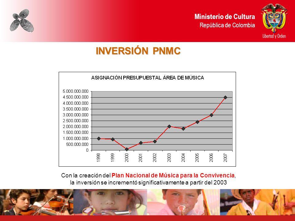 Ministerio de Cultura República de Colombia Con la creación del Plan Nacional de Música para la Convivencia, la inversión se incrementó significativam
