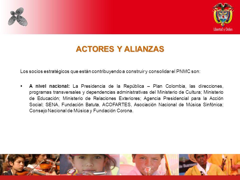 ACTORES Y ALIANZAS Los socios estratégicos que están contribuyendo a construir y consolidar el PNMC son: A nivel nacional: La Presidencia de la Repúbl