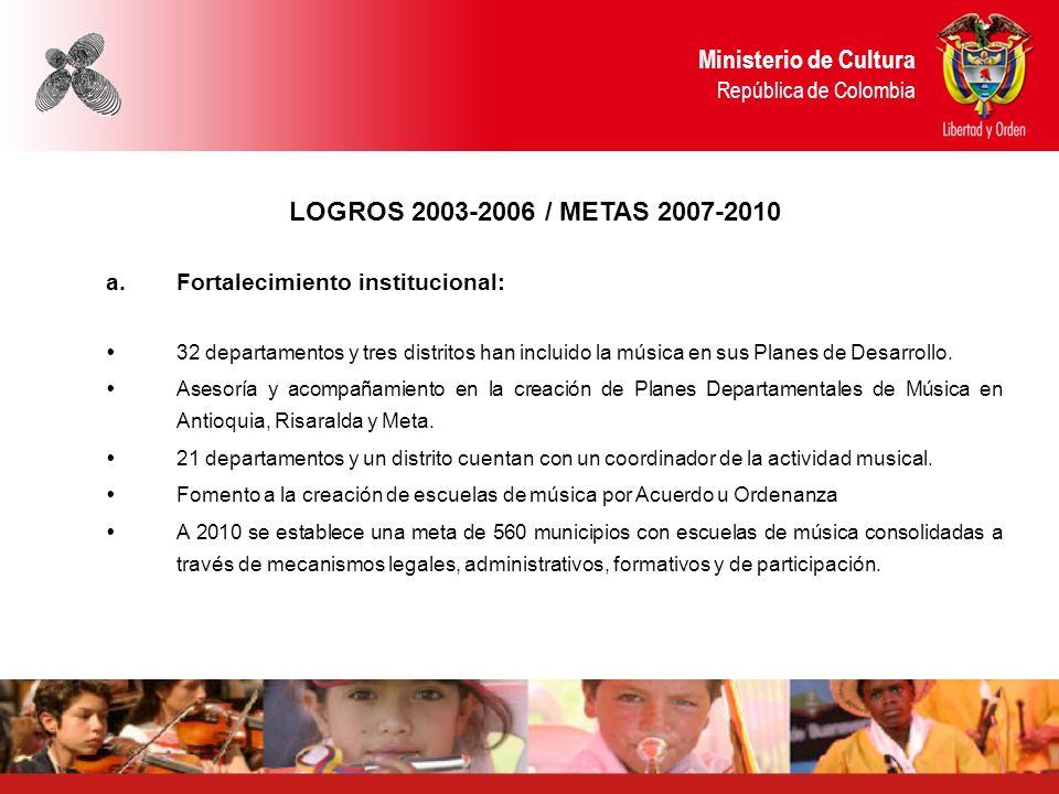 LOGROS 2003-2006 / METAS 2007-2010 a.Fortalecimiento institucional: 32 departamentos y tres distritos han incluido la música en sus Planes de Desarrol