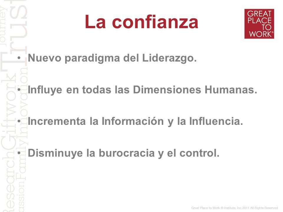 La confianza Nuevo paradigma del Liderazgo. Influye en todas las Dimensiones Humanas. Incrementa la Información y la Influencia. Disminuye la burocrac