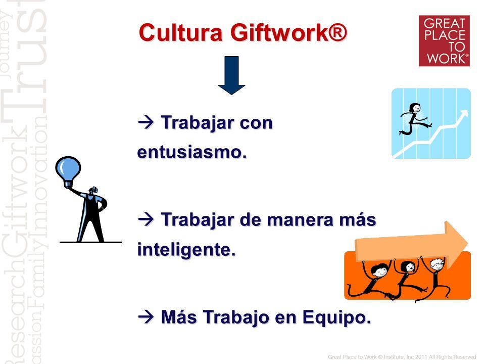 Cultura Giftwork® Trabajar con entusiasmo. Trabajar con entusiasmo. Trabajar de manera más inteligente. Trabajar de manera más inteligente. Más Trabaj