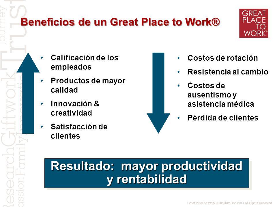 Beneficios de un Great Place to Work® Beneficios de un Great Place to Work® Calificación de los empleados Productos de mayor calidad Innovación & crea