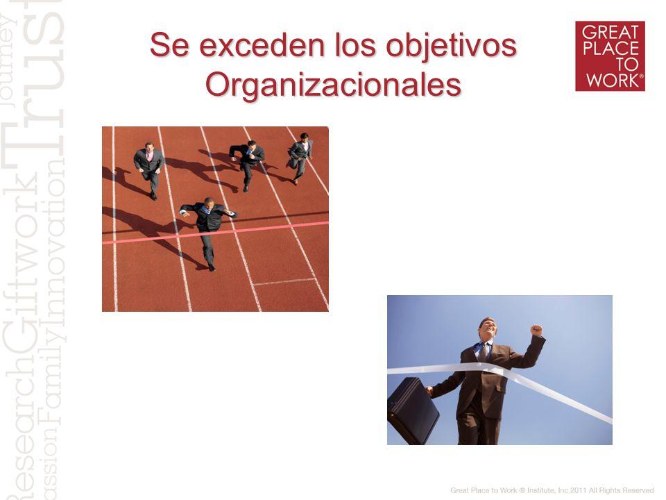 Se exceden los objetivos Organizacionales