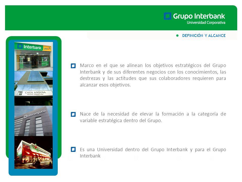 Marco en el que se alinean los objetivos estratégicos del Grupo Interbank y de sus diferentes negocios con los conocimientos, las destrezas y las acti
