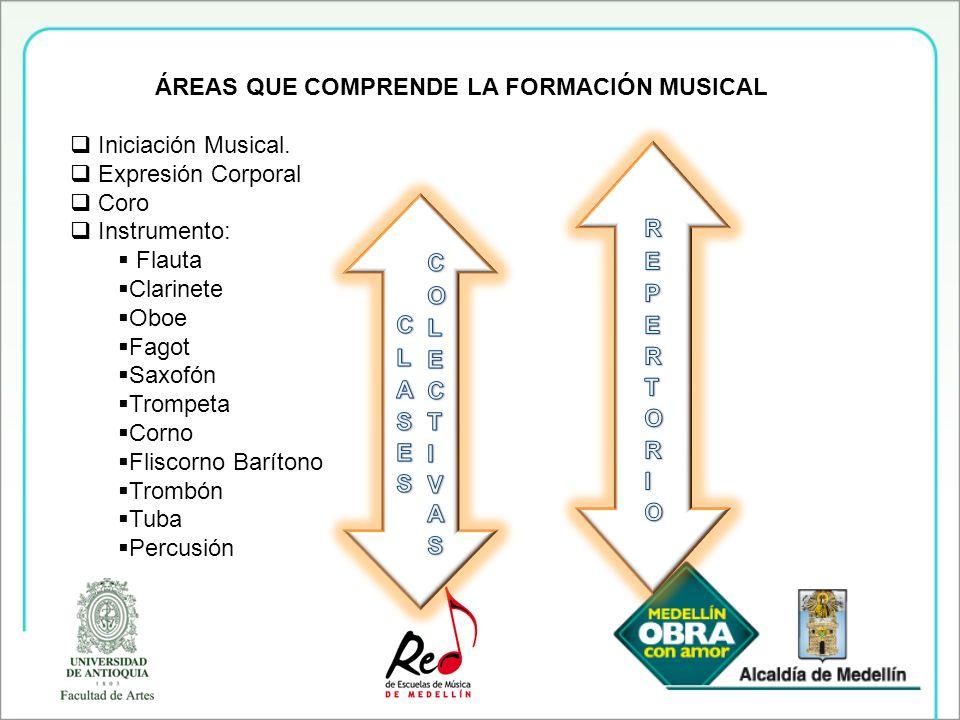 ÁREAS QUE COMPRENDE LA FORMACIÓN MUSICAL Iniciación Musical. Expresión Corporal Coro Instrumento: Flauta Clarinete Oboe Fagot Saxofón Trompeta Corno F