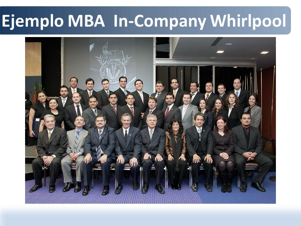 Ejemplo MBA In-Company Whirlpool