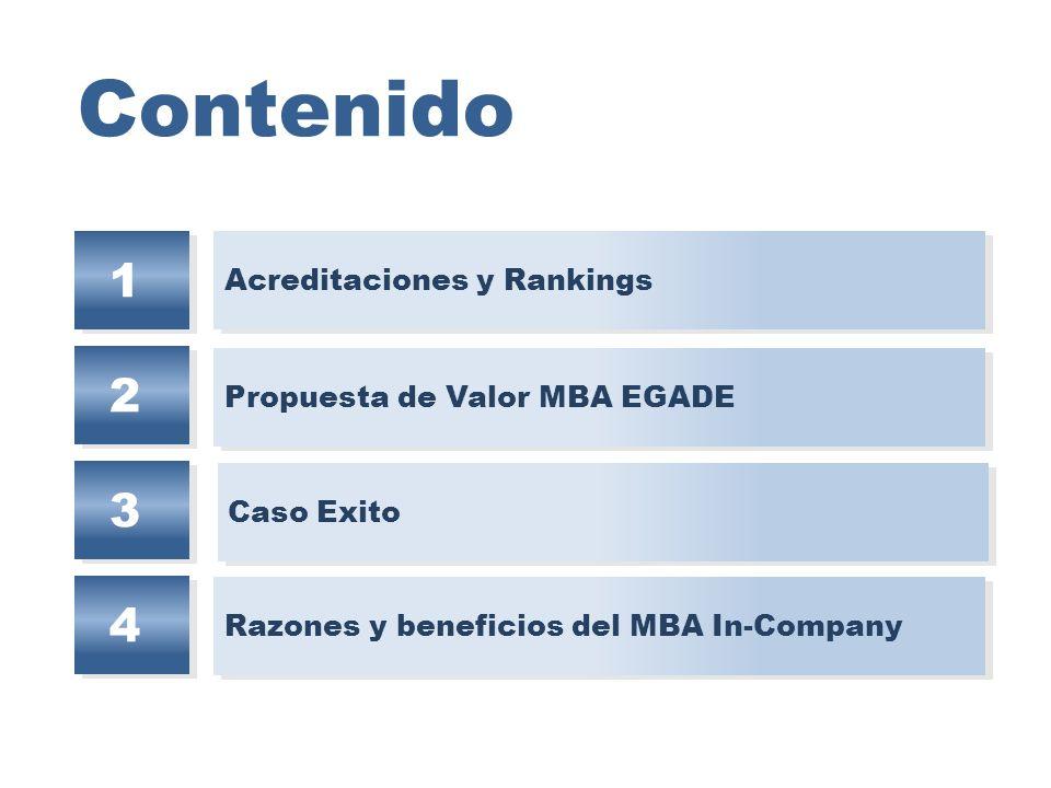 1 Acreditaciones y Rankings 2 Propuesta de Valor MBA EGADE 3 Razones y beneficios del MBA In-Company 4 Contenido Caso Exito