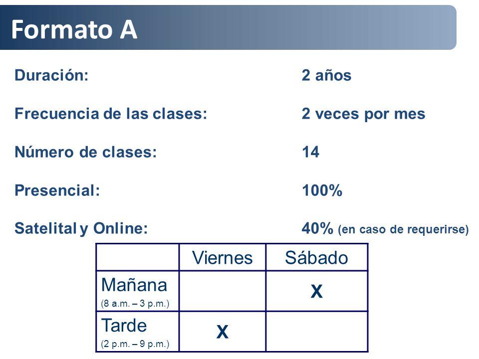 Formato A Duración: 2 años Frecuencia de las clases: 2 veces por mes Número de clases: 14 Presencial: 100% Satelital y Online: 40% (en caso de requeri
