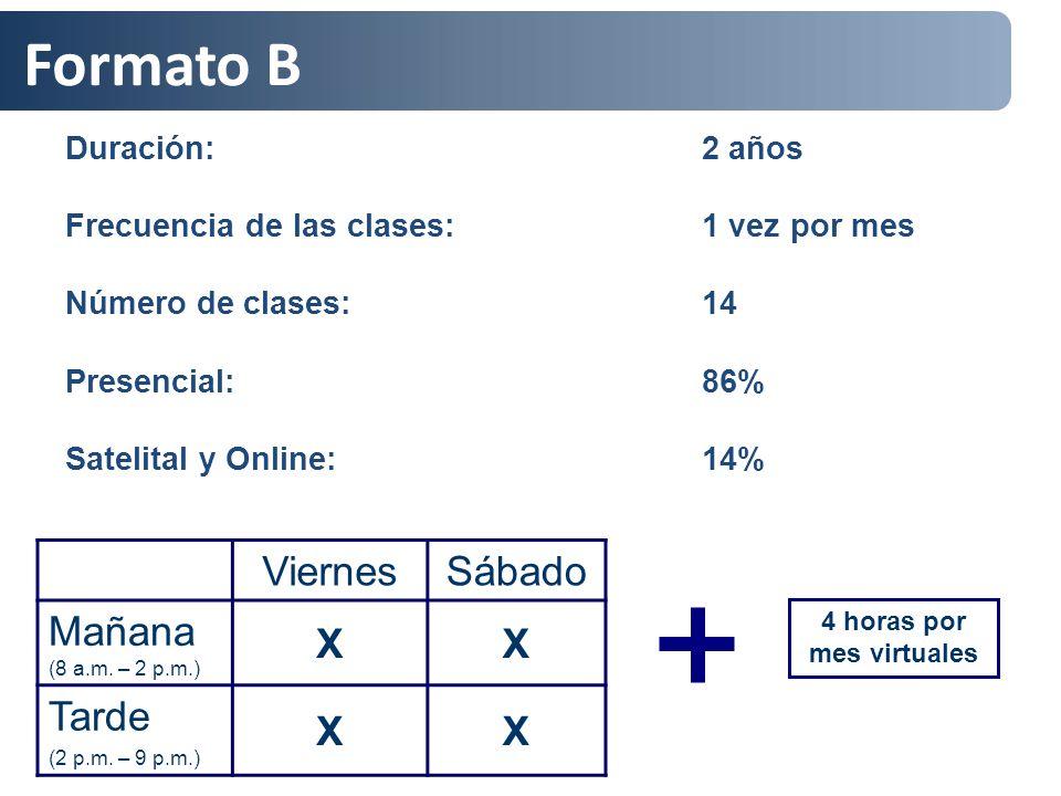 Formato B Duración: 2 años Frecuencia de las clases: 1 vez por mes Número de clases: 14 Presencial: 86% Satelital y Online: 14% ViernesSábado Mañana (