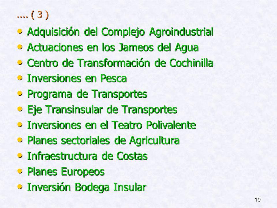 9 Inversiones en La Graciosa (Consorcio) Inversiones en La Graciosa (Consorcio) Vehículos Servicio Seguridad y Emergencia Vehículos Servicio Seguridad