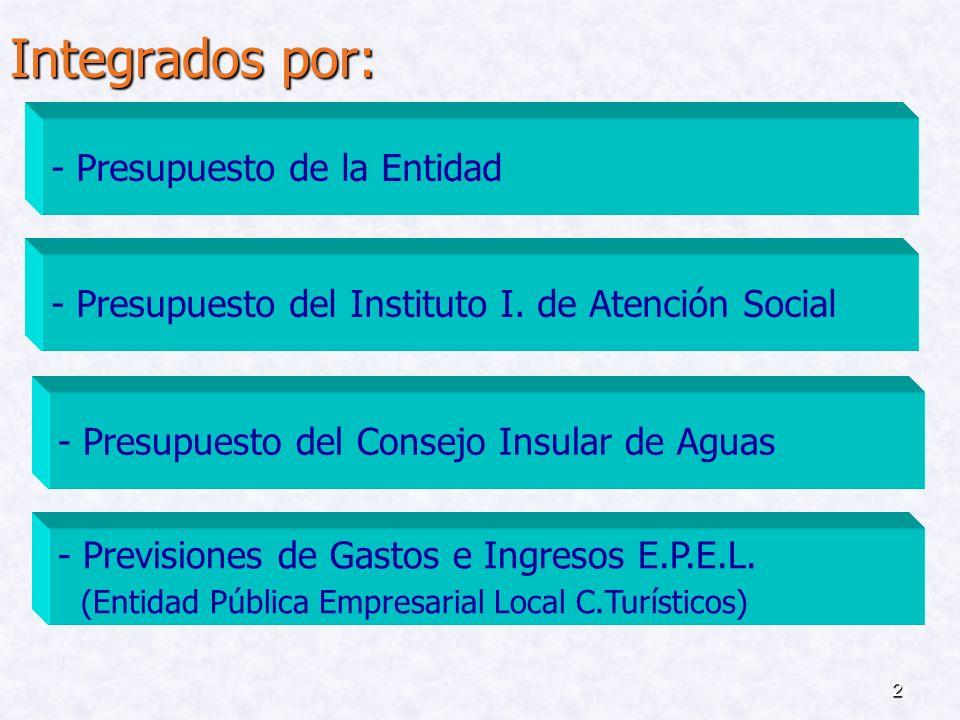 1 PROYECTO DE PRESUPUESTOS GENERALES CABILDO INSULAR DE LANZAROTE EJERCICIO 2007 08/02/2014