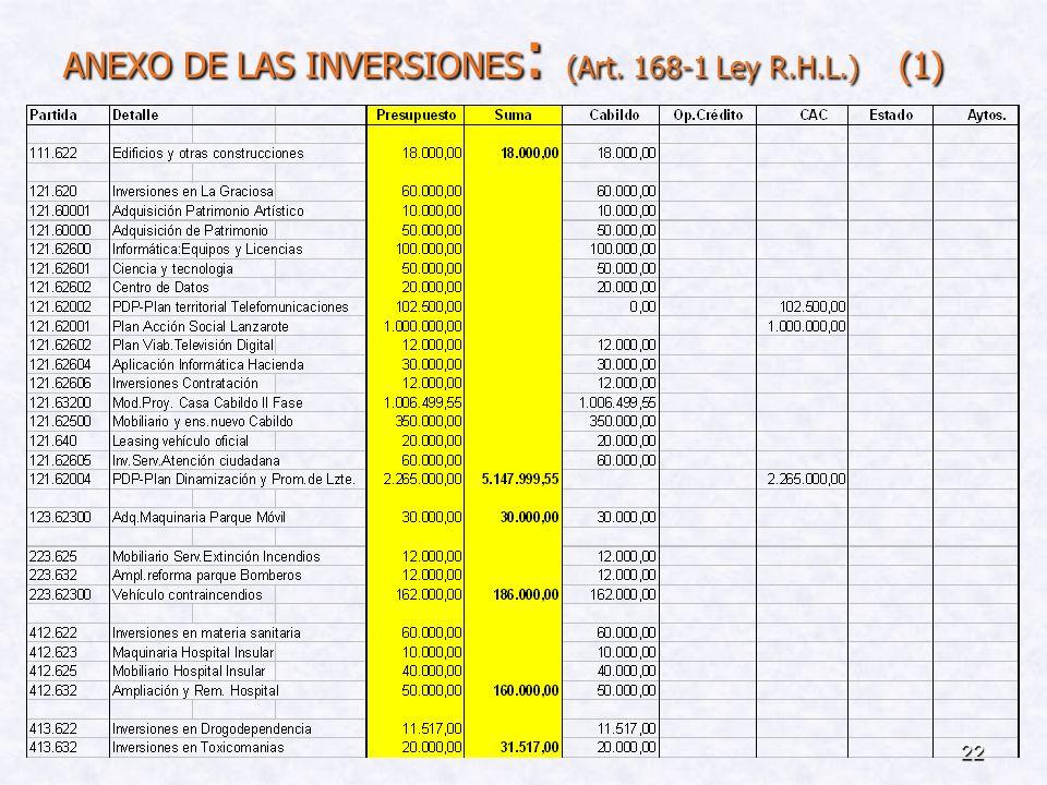 21 Evolución de la Deuda con la nueva Operación prevista: