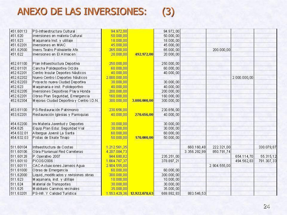 23 ANEXO DE LAS INVERSIONES: (2)