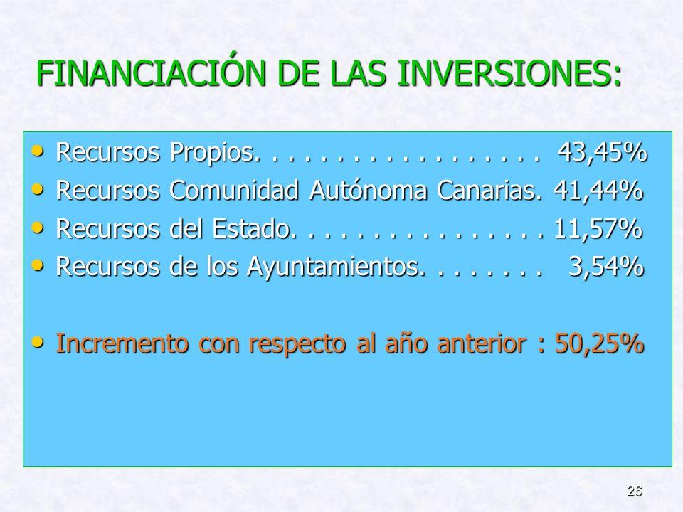 25 ANEXO DE LAS INVERSIONES: (4)
