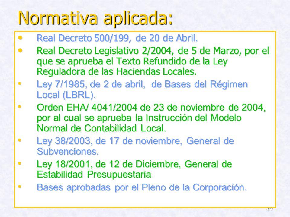 34 * Ente Público Empresarial Local Centros Turísticos: Previsión de Ingresos y Gastos