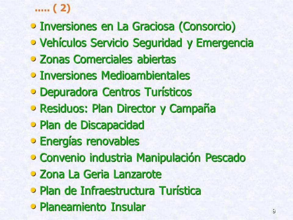 8 NOVEDADES: Partidas mas significativas: (1) Plan de Carreteras Plan de Carreteras Deportes: Subvenciones y Plan de Inversiones Deportes: Subvencione
