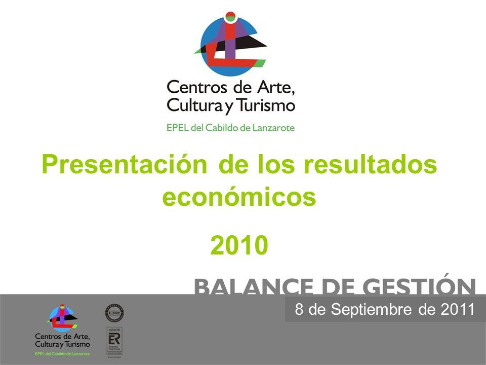 Presentación de los resultados económicos 2010 8 de Septiembre de 2011