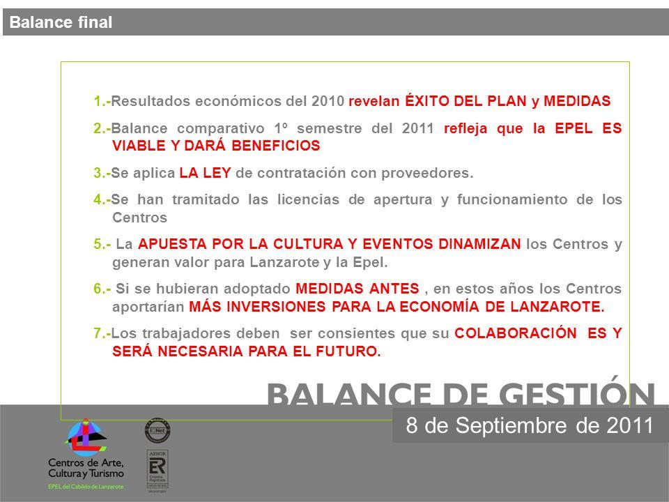 Balance final 1.-Resultados económicos del 2010 revelan ÉXITO DEL PLAN y MEDIDAS 2.-Balance comparativo 1º semestre del 2011 refleja que la EPEL ES VI