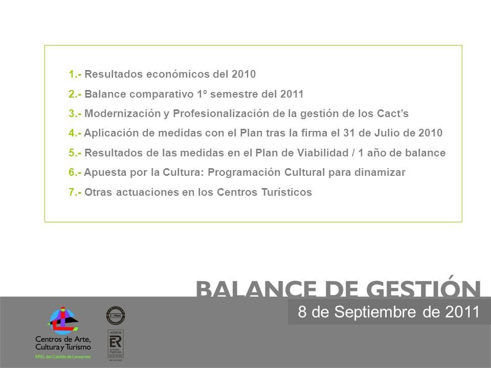 1.- Resultados económicos del 2010 2.- Balance comparativo 1º semestre del 2011 3.- Modernización y Profesionalización de la gestión de los Cacts 4.-