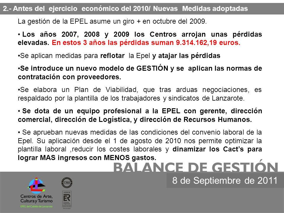 La gestión de la EPEL asume un giro + en octubre del 2009. Los años 2007, 2008 y 2009 los Centros arrojan unas pérdidas elevadas. En estos 3 años las