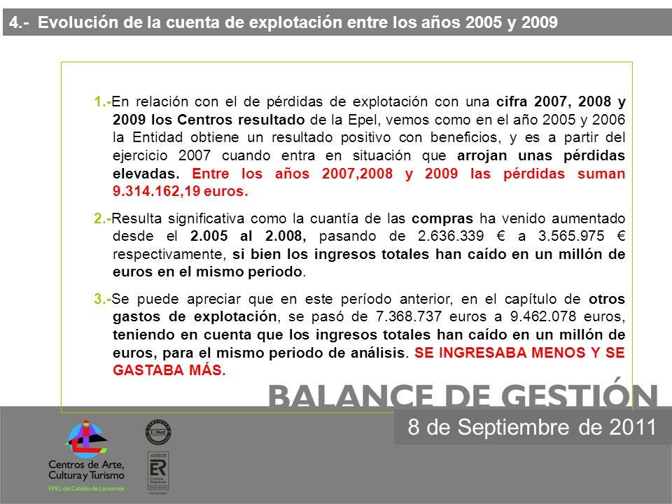 4.- Evolución de la cuenta de explotación entre los años 2005 y 2009 1.-En relación con el de pérdidas de explotación con una cifra 2007, 2008 y 2009