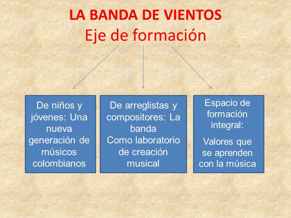 LA BANDA DE VIENTOS Eje de formación De niños y jóvenes: Una nueva generación de músicos colombianos De arreglistas y compositores: La banda Como labo