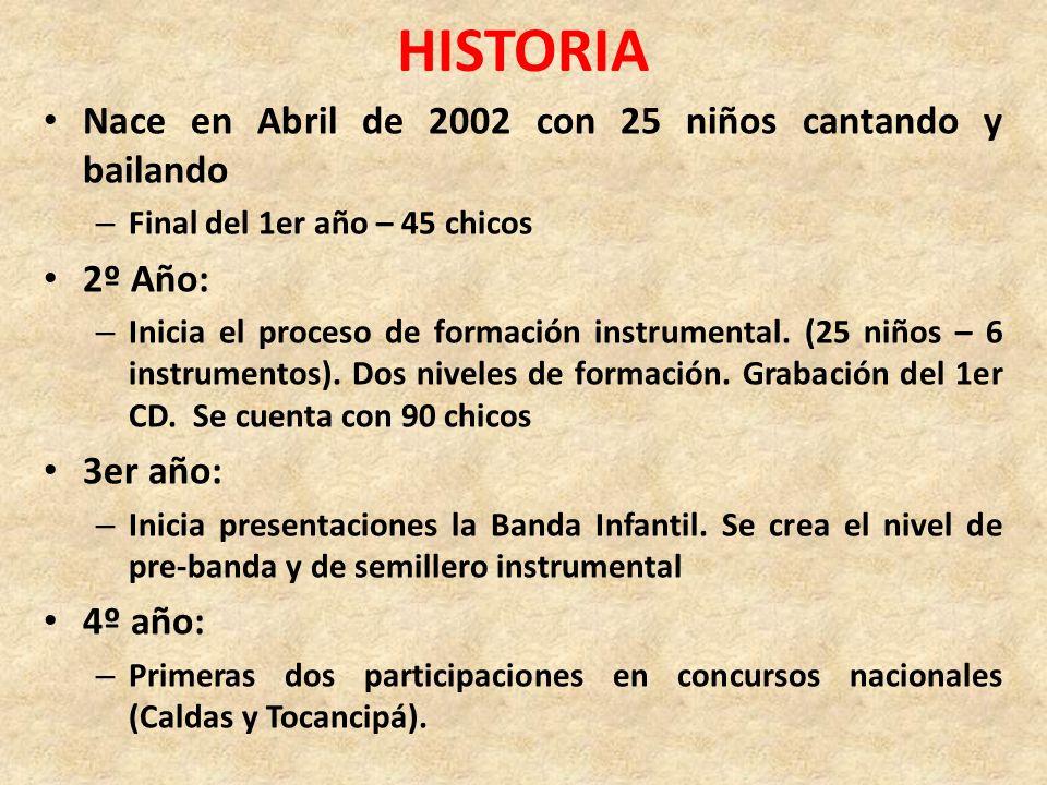 HISTORIA Nace en Abril de 2002 con 25 niños cantando y bailando – Final del 1er año – 45 chicos 2º Año: – Inicia el proceso de formación instrumental.