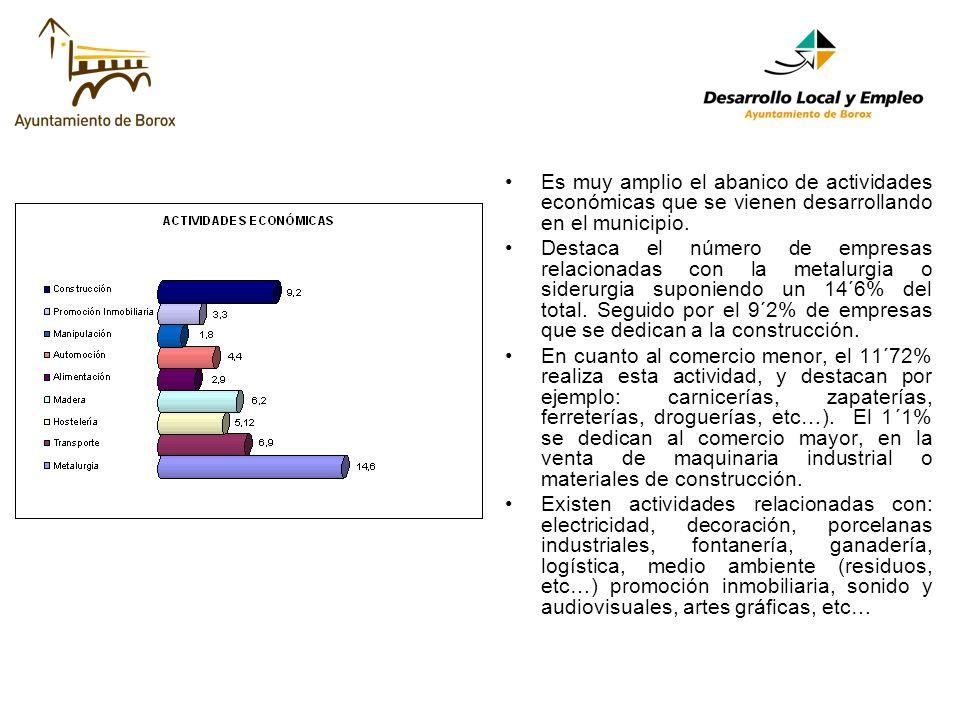 Es muy amplio el abanico de actividades económicas que se vienen desarrollando en el municipio.
