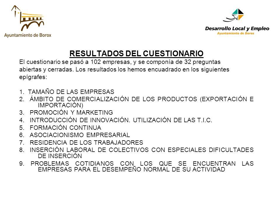 RESULTADOS DEL CUESTIONARIO El cuestionario se pasó a 102 empresas, y se componía de 32 preguntas abiertas y cerradas.