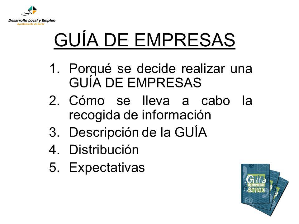 GUÍA DE EMPRESAS 1.Porqué se decide realizar una GUÍA DE EMPRESAS 2.Cómo se lleva a cabo la recogida de información 3.Descripción de la GUÍA 4.Distribución 5.Expectativas