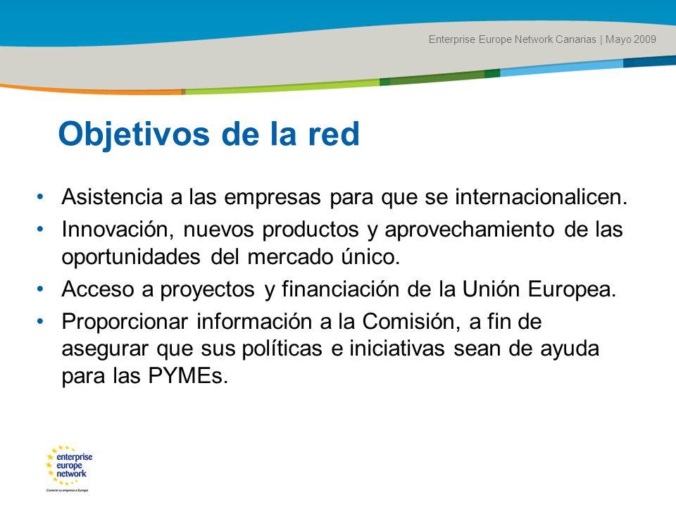 Title of the presentation | Date |# Enterprise Europe Network Canarias | Mayo 2009 Pequeñas y medianas empresas (PYMEs) Institutos de investigación Universidades Centros y empresas tecnológicas Organismos de desarrollo Dirigida a Destinatarios de la red