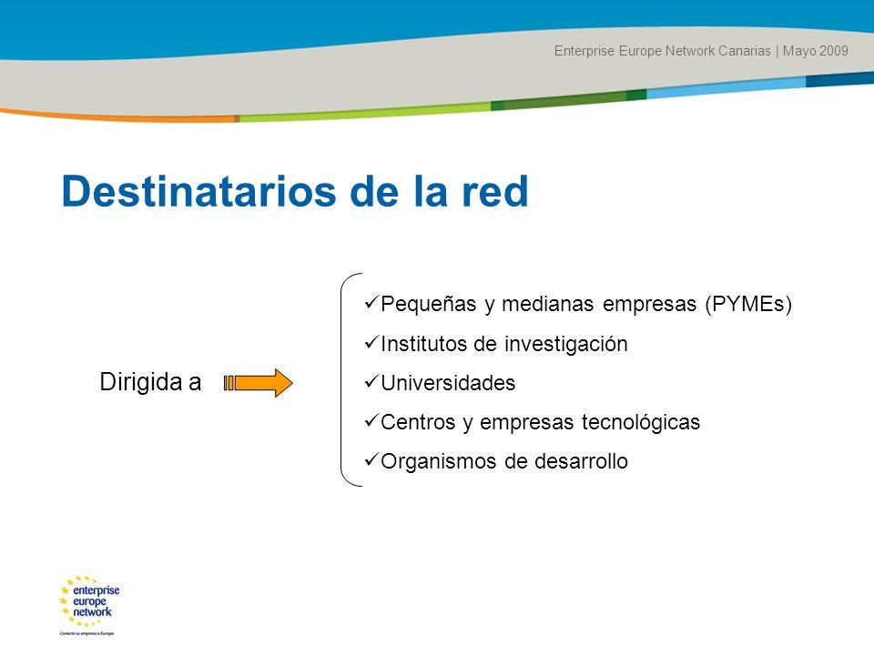 Title of the presentation | Date |# Enterprise Europe Network Canarias | Mayo 2009 Pequeñas y medianas empresas (PYMEs) Institutos de investigación Un