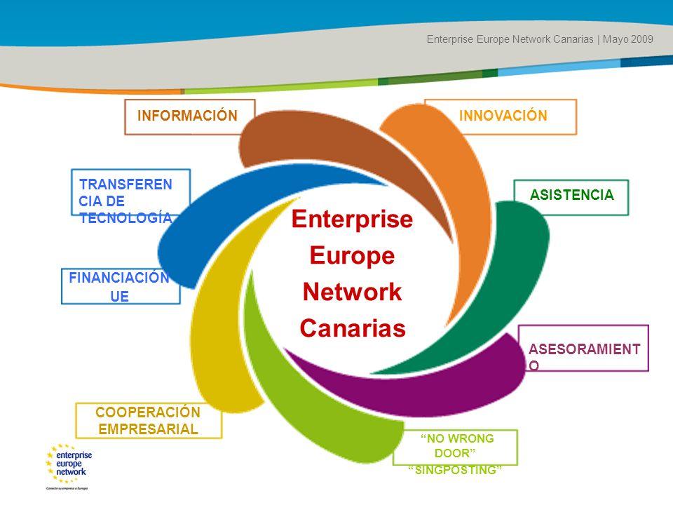 Title of the presentation | Date |# Enterprise Europe Network Canarias | Mayo 2009 TRANSFEREN CIA DE TECNOLOGÍA FINANCIACIÓN UE COOPERACIÓN EMPRESARIAL NO WRONG DOOR SINGPOSTING INFORMACIÓNINNOVACIÓN ASISTENCIA ASESORAMIENT O Enterprise Europe Network Canarias